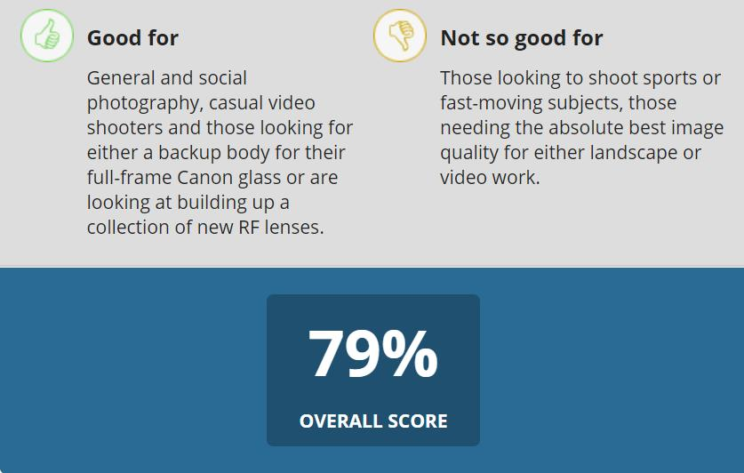 DPReview Published the Canon EOS R Review (79% Overall Score